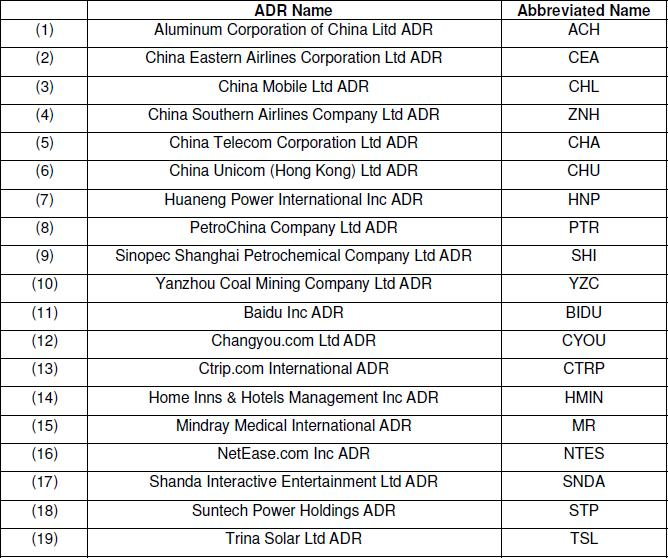 InvStock » List Of ADRs Listed In Singapore Stock Exchange