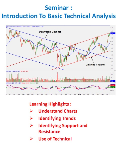 Seminar-Introduction-to-Technical-Analysis